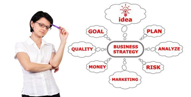 Langkah-langkah Menulis Strategi Bisnis